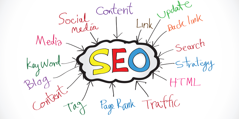 Search Engine Optimization, SEO That Works